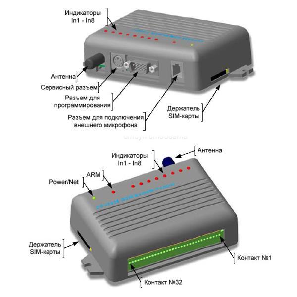 CCU-6225-LT (в ассортименте)
