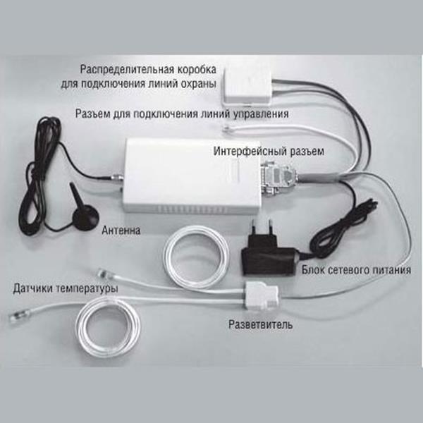 Eline S-6.XX GSM-Сигнализация.