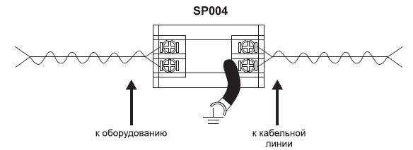 предназначено для защиты цепей передатчиков и приёмников по кабелю неэкранированной витой пары UTP CAT5 в системах...