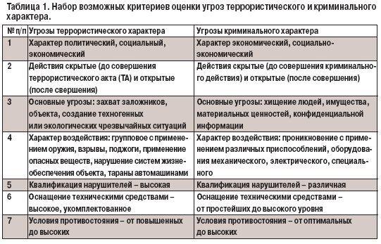 Минфин России : Документы : Приказ Минфина России от 1