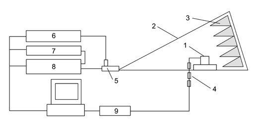 Блок схема испытательной
