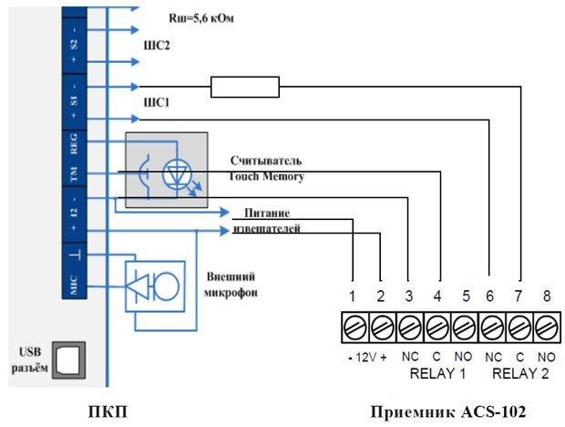 Подключение приемника ACS-102