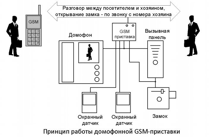 Технические параметры.