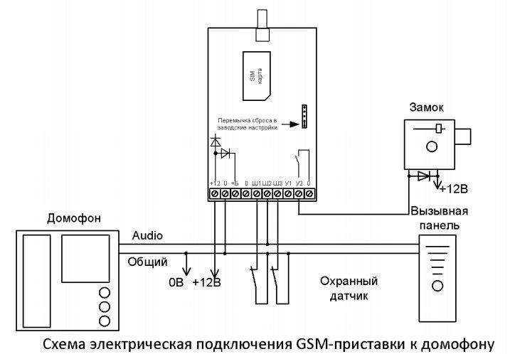 Примечание: антенна в комплект