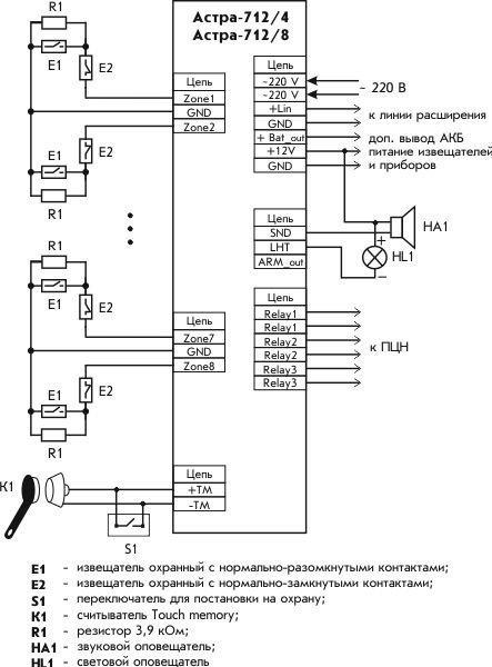 Астра-712 Инструкция По Эксплуатации