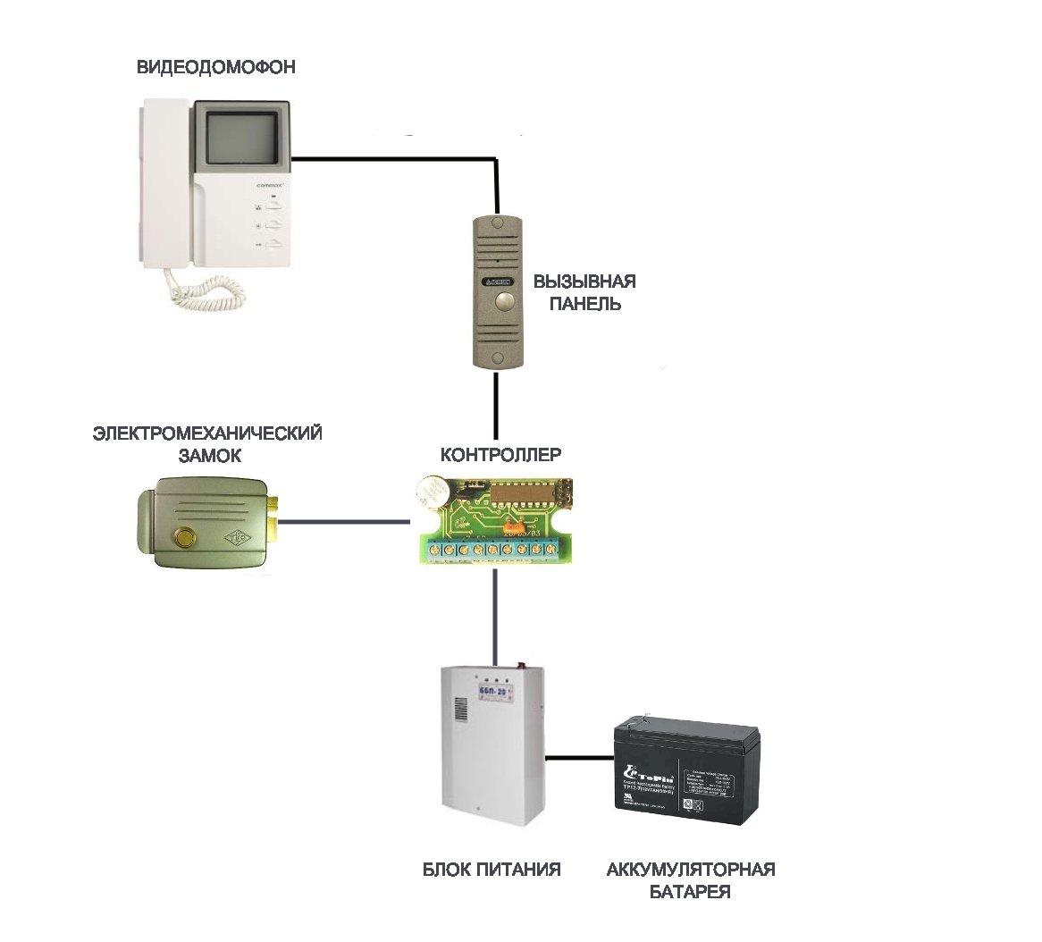 Схема подключения домофона.  Gardi.  На нашем сайте можно приобрести проводные видео и аудио домофоны следующих...