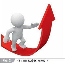 Экономическая эффективность принятия управленческих решений  Принятие управленческого решения менеджмент management управление система управления совокупность Эффективность тема 5 Затраты предприятия себестоимость