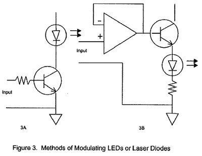 и лазерных диодов