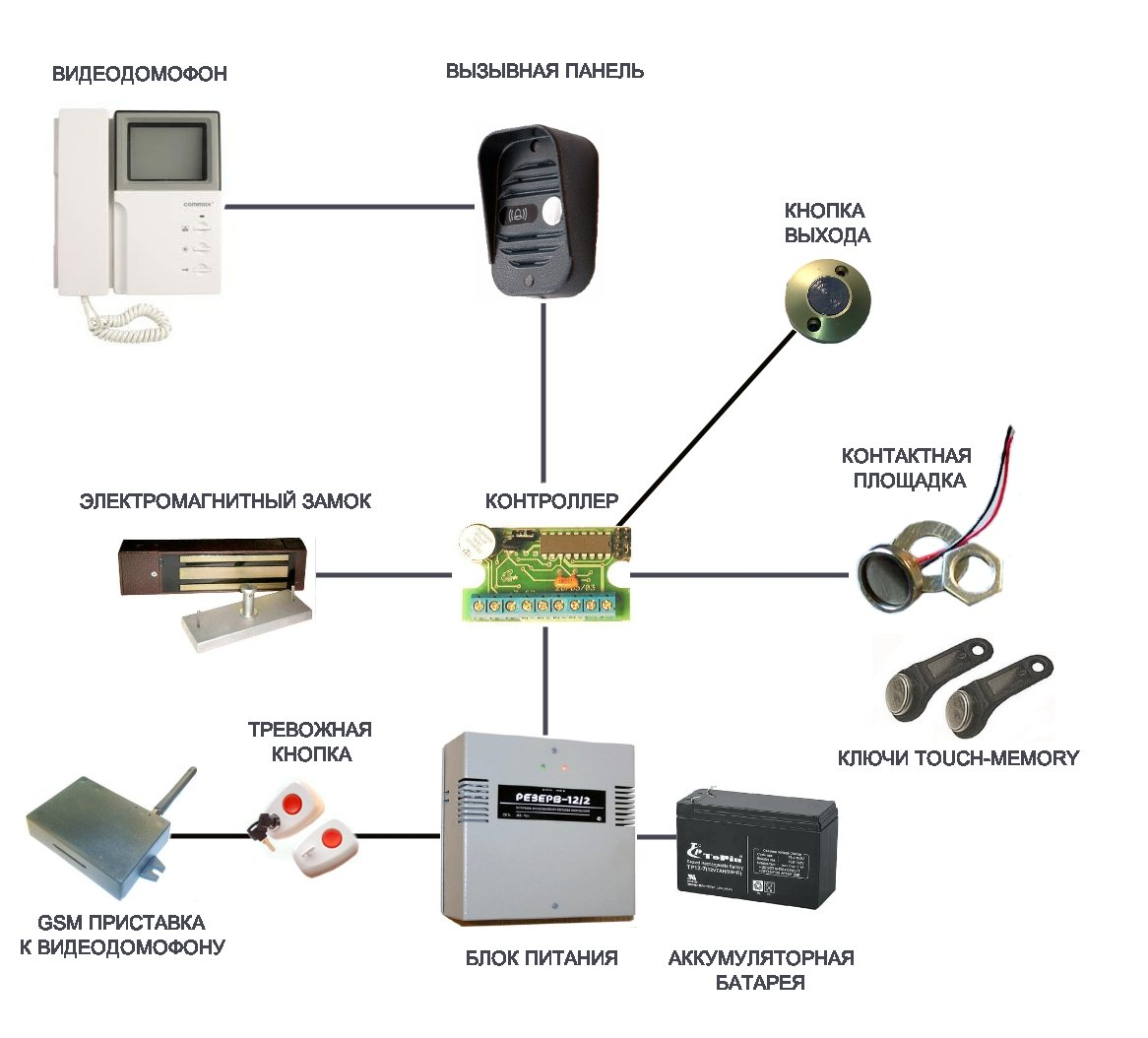 Контроллер электромеханического замка схема
