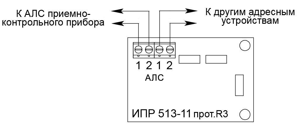 ИПР 513- 11 прот.R3