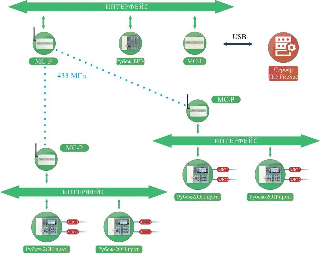 МС-Р схема.jpg