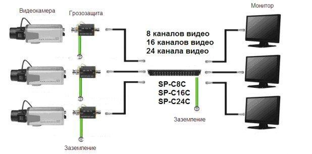 Устройство грозозащиты OSNOVO SP-IP24/1000 для локальной вычислительной сети скорость до 1000 Мб/сек