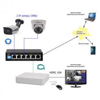 ТД Актив-СБ Комплект IP 1080p 1внутр+1внеш для дома