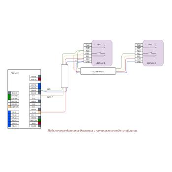 ТД Актив-СБ Охранная GSM сигнализация  для гаража