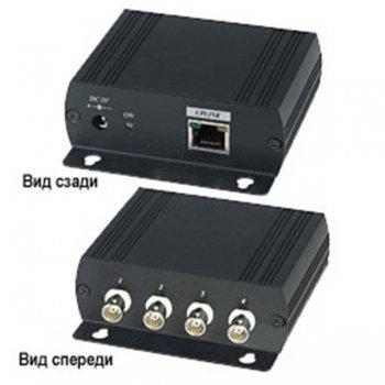 SC&T IP01H